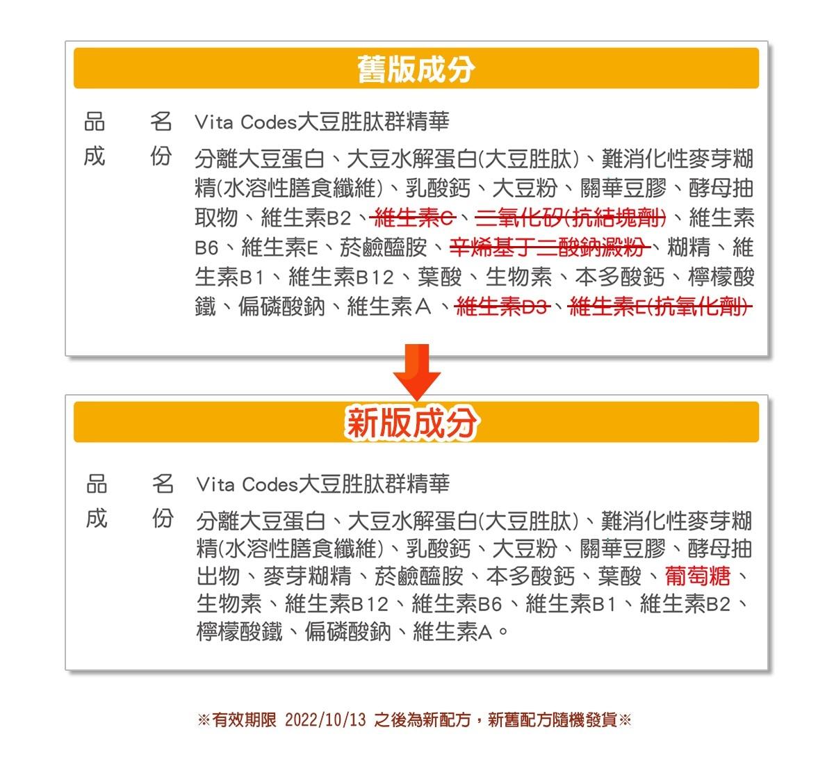 VITA CODES 大豆胜肽配方調整-新舊成分-20210414