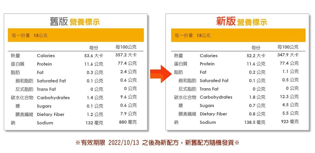 VITA CODES 大豆胜肽配方調整-新舊營養標示-20210414